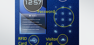VARIOUS ACCESS CONTROL METHODS